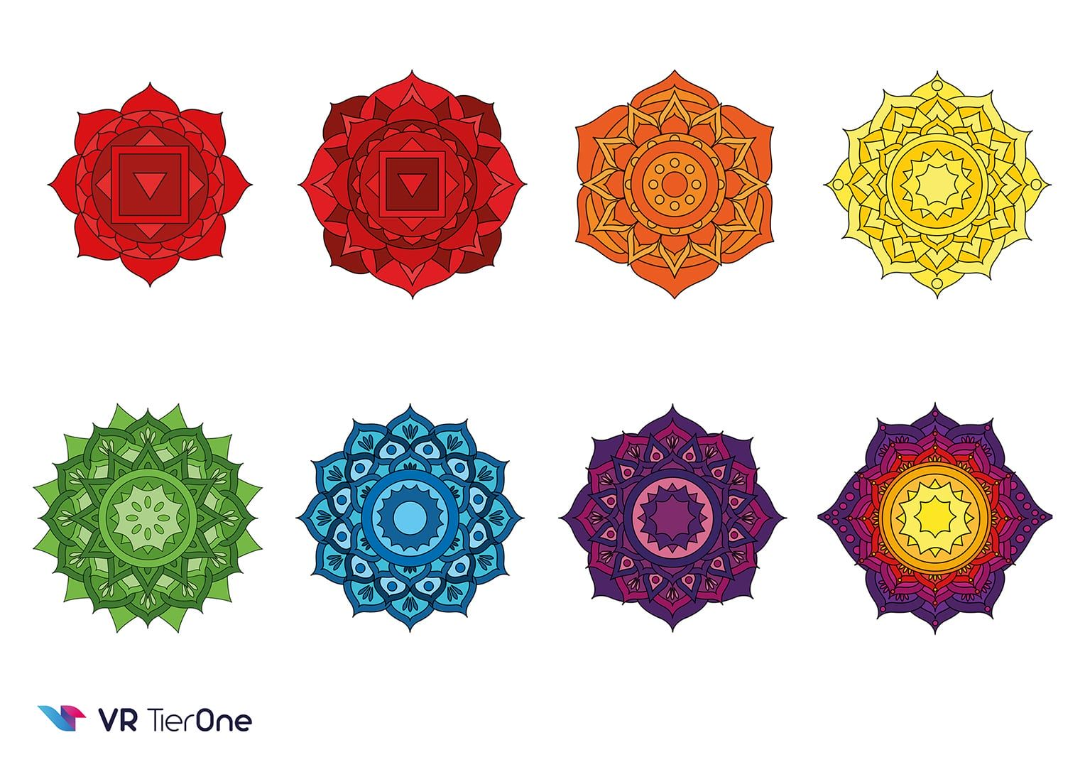 How to understand the mandala motif?
